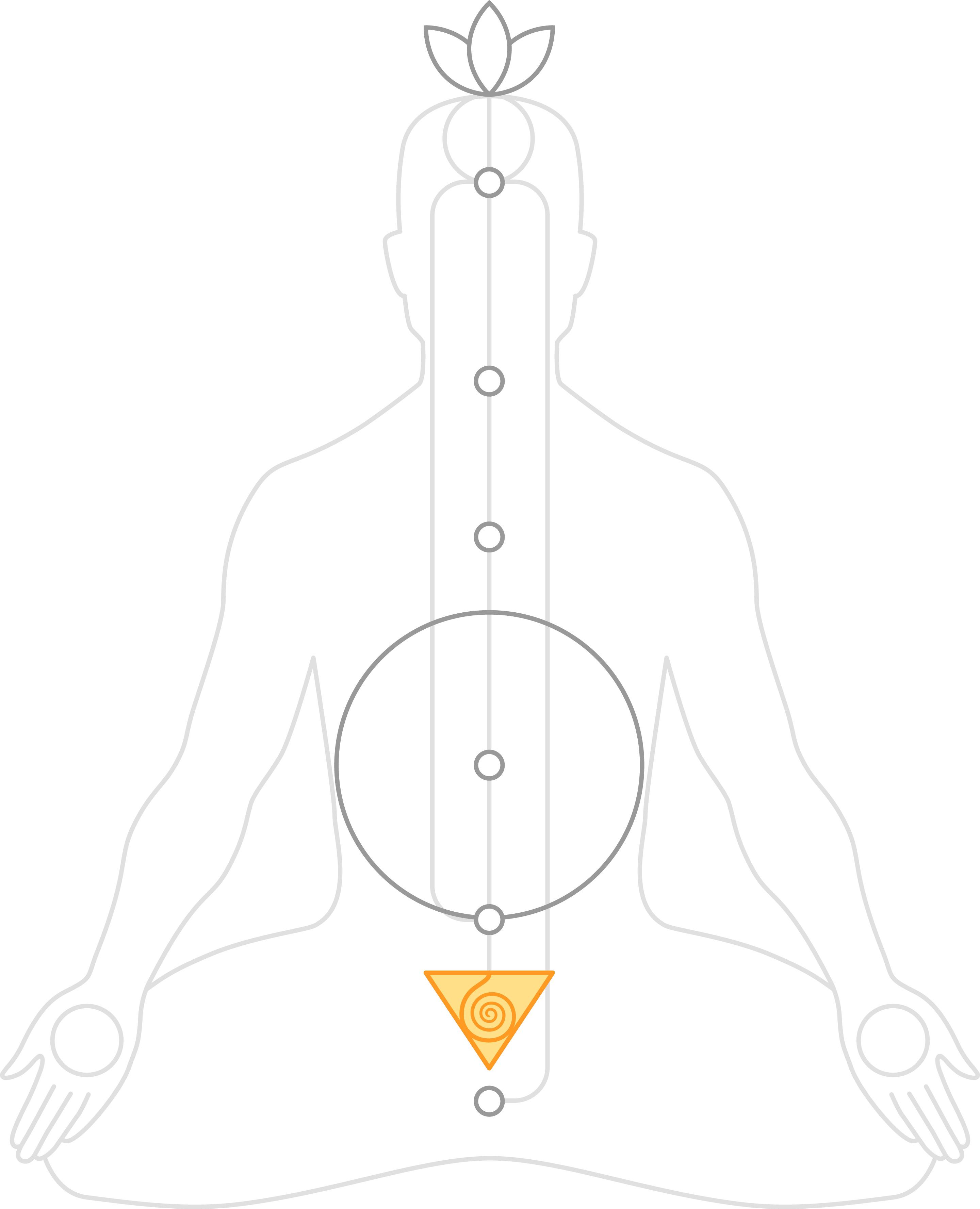 Kundalini_on_chakra_chart.jpg